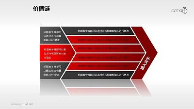 价值链——红黑箭头PPT下载