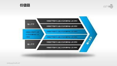 价值链——蓝黑箭头PPT下载