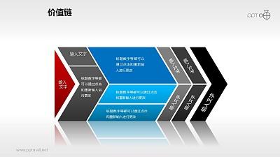 价值链——红蓝黑灰箭头PPT下载