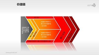 价值链——阳光橙红箭头PPT下载