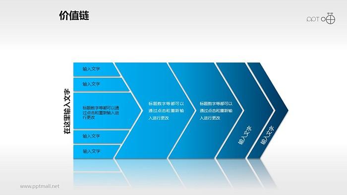 价值链——蓝色渐变箭头PPT下载_幻灯片预览图1