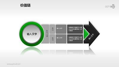 价值链——绿黑多模块箭头PPT下载