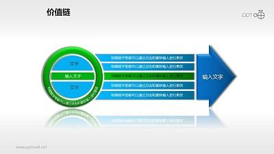 价值链——清新蓝绿箭头PPT下载