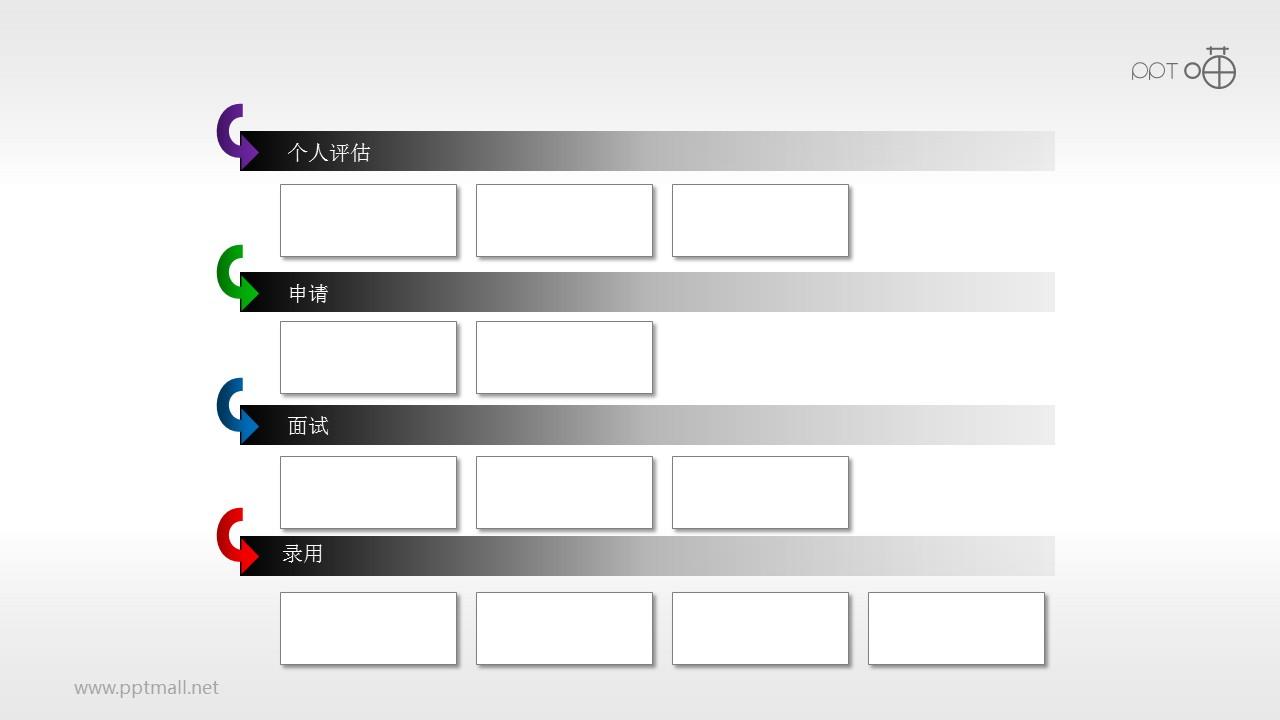 招聘流程——表格填报PPT模板