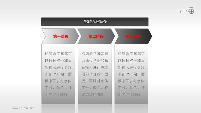 招聘方式PPT模板下载
