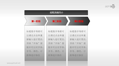 招聘流程——流程简介PPT模板