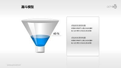 有40%高的蓝色液体的漏斗PPT介绍模板