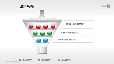 一个装有红绿蓝三层小球的漏斗PPT模板