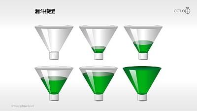 装有绿色液体的漏斗素材合集PPT模板