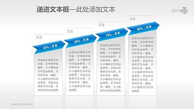 反映增长趋势的4部分文本框PPT素材