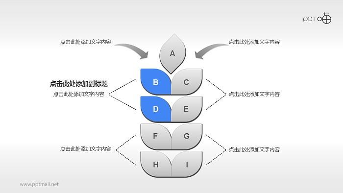 麦穗状并列关系PPT模板下载_幻灯片预览图1