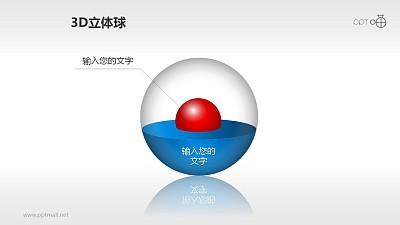 重点核心保护——3D小球示意图PPT模板
