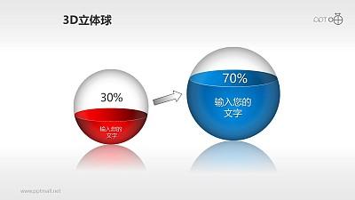 递进关系的大小水球PPT素材