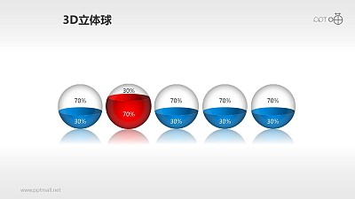 5个盛着不同水位的小球示意图PPT