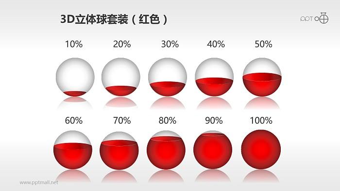 小球PPT模板套装(红色)_幻灯片预览图1