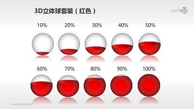 小球PPT模板套装(红色)
