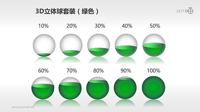 小球PPT模板套装(绿色)_幻灯片预览图1