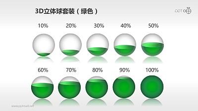 小球PPT模板套装(绿色)