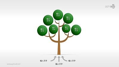 有三个分支流向的树形图PPT模板