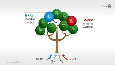 有两个特殊子项的树形图PPT模板