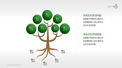 直观描述层级关系的树形图PPT模板