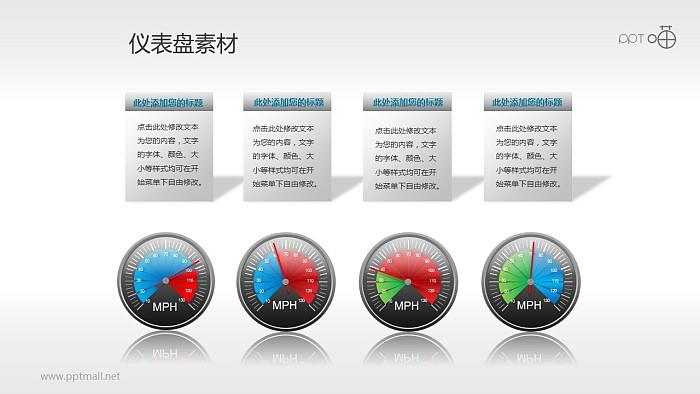 指针式仪表盘PPT素材(7)_幻灯片预览图1