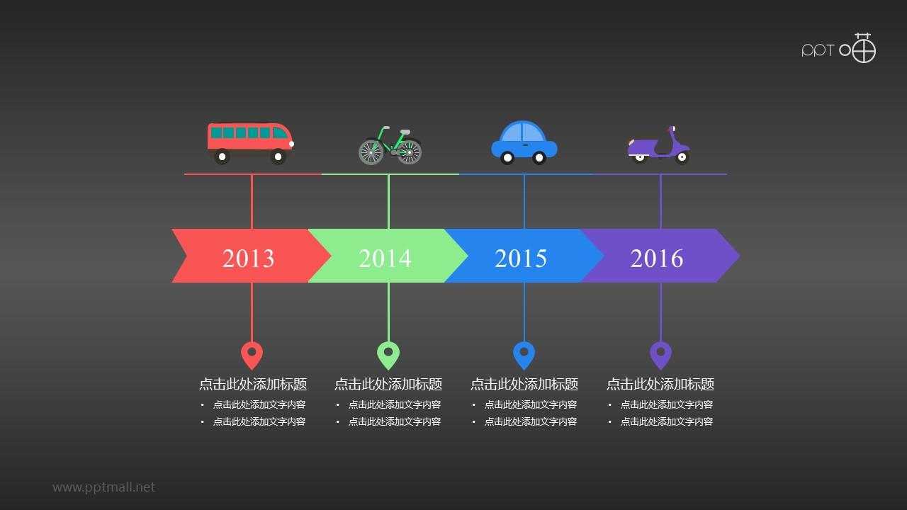 扁平交通工具时间轴PPT模板