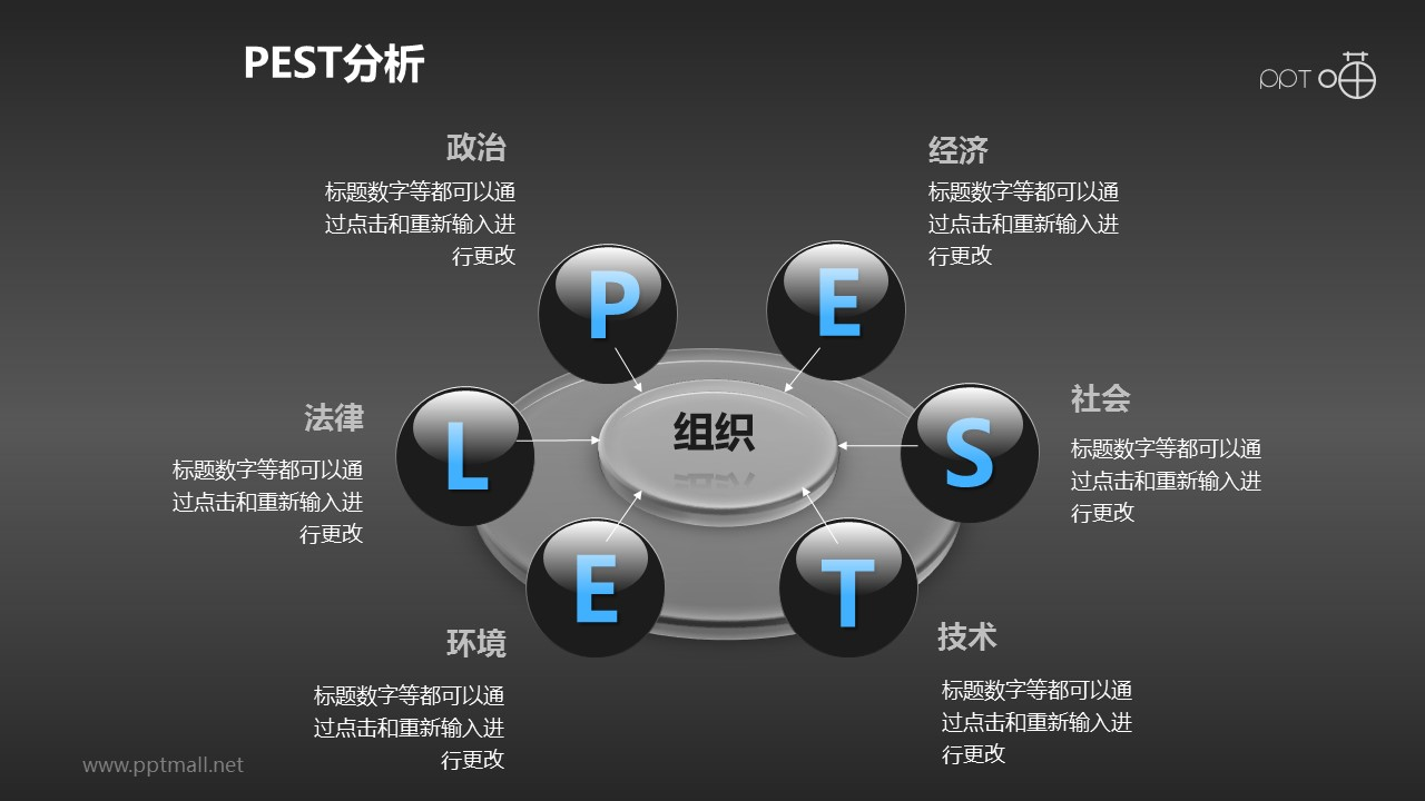 3D立体风格的PESTEL分析模型PPT