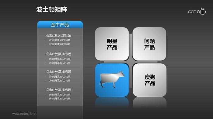波士顿矩阵——现金牛产品PPT模板下载_幻灯片预览图2
