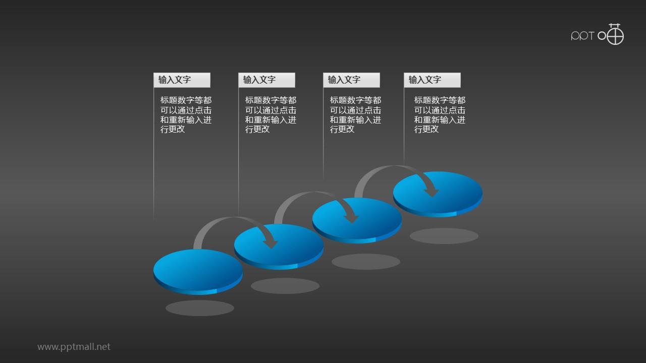 跃进式四步发展PPT素材