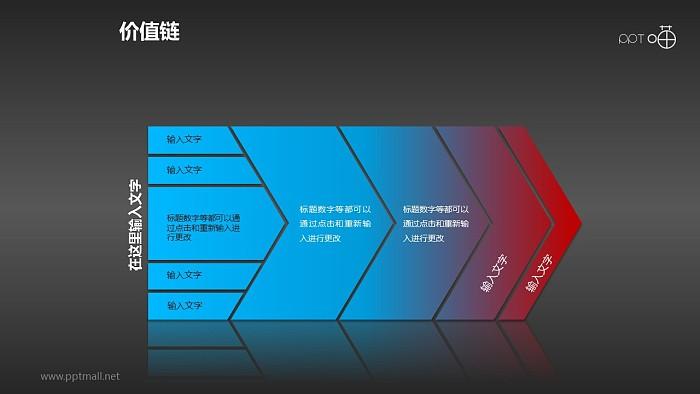 价值链——蓝色渐变箭头PPT下载_幻灯片预览图2