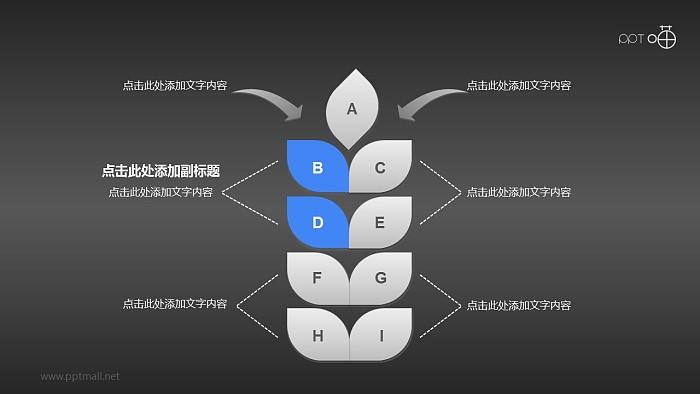 麦穗状并列关系PPT模板下载_幻灯片预览图2