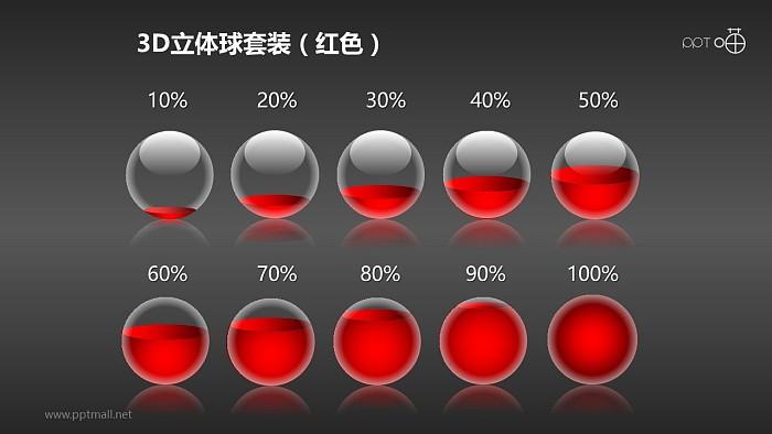 小球PPT模板套装(红色)_幻灯片预览图2