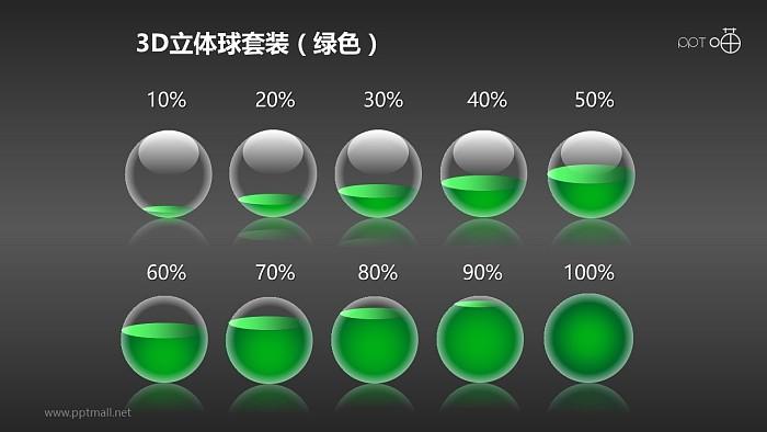 小球PPT模板套装(绿色)_幻灯片预览图2