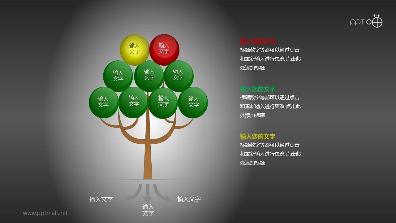 红黄绿三色树形图PPT模板