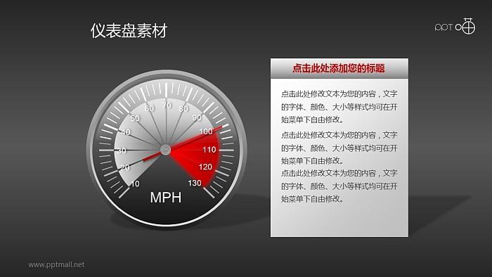 指针式仪表盘PPT素材(3)_幻灯片预览图2