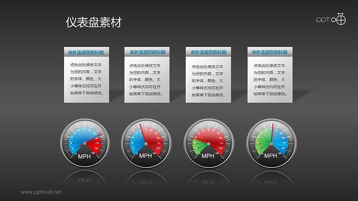指针式仪表盘PPT素材(7)_幻灯片预览图2