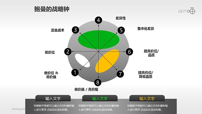 雷达图PPT模板下载
