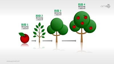 一个树的成长历程PPT模板