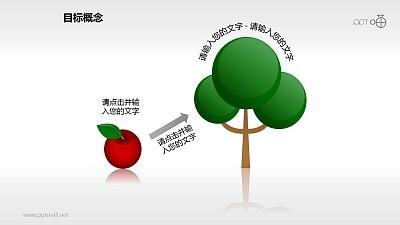 一颗苹果是怎么变成大树的PPT模板下载