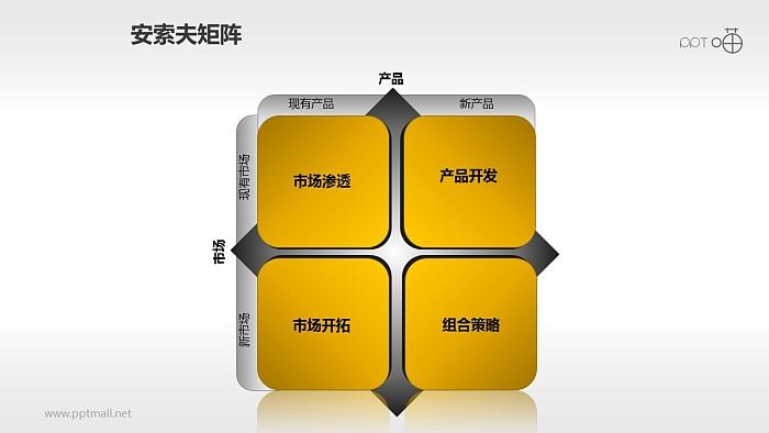 开拓市场PPT模板下载