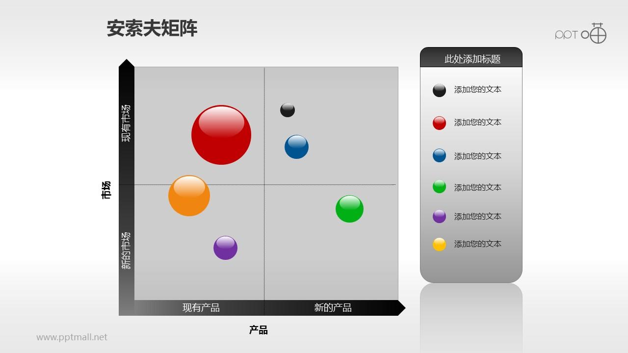 安索夫矩阵PPT素材(7)—彩色质感小球