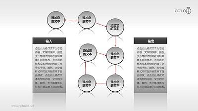 输入和输出的逻辑运算流程图PPT素材