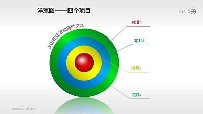 四层的彩色洋葱图PPT素材(2)