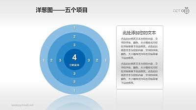 带文字说明的四层洋葱图PPT素材(4)
