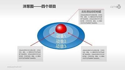 三层的红蓝色洋葱图PPT素材(6)