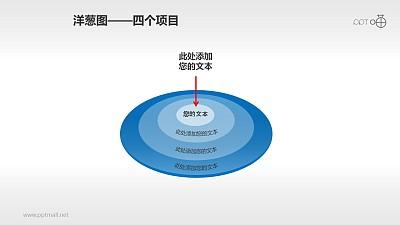 透视的四层洋葱图PPT素材(7)