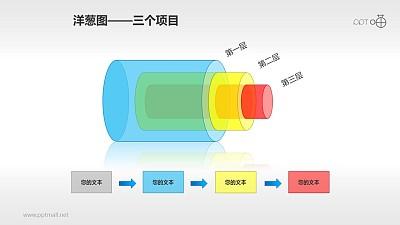 透明彩色的圆柱洋葱图PPT素材(8)