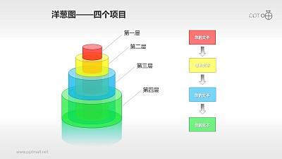 透明彩色的圆柱洋葱图PPT素材(9)