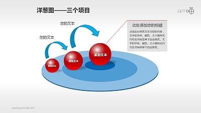 质感小球和箭头点缀的洋葱图PPT素材(10)